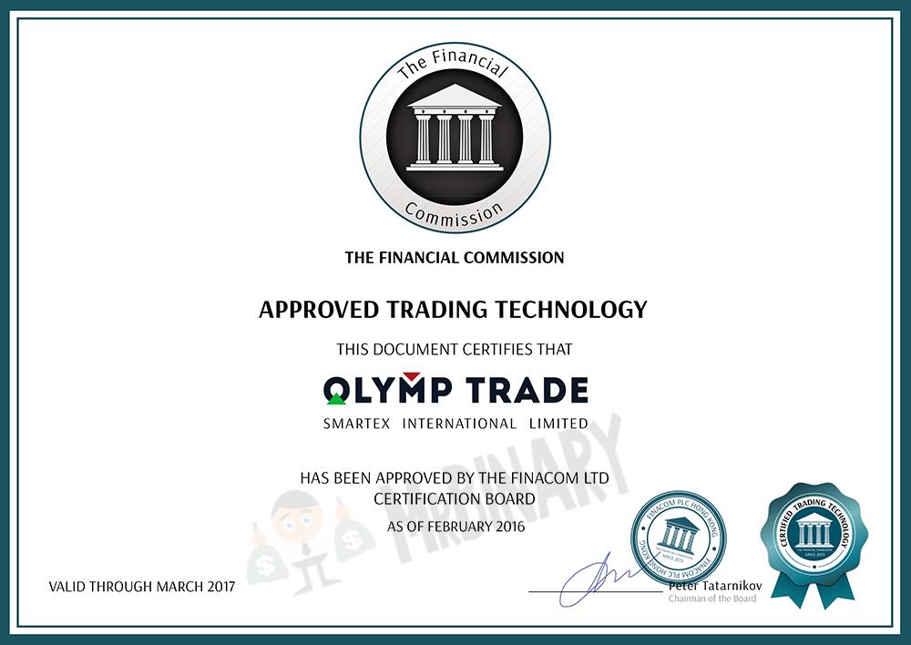 olymp trade обучение с нуля