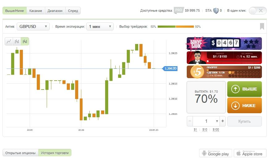 Платформа Для Торговли На Бинарных Опционах