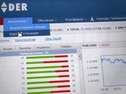 Как торговать бинарными опционами на Utrader прибыльно